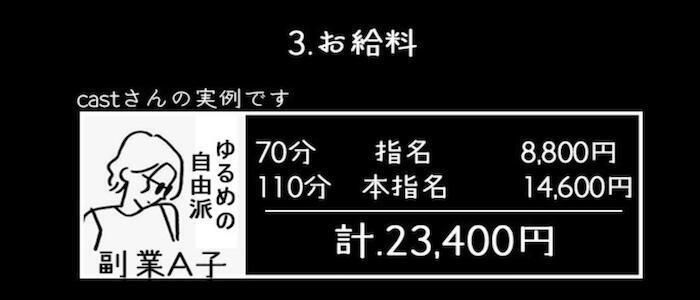 特徴 - 人妻ヒップライン(高収入バイト)(鶯谷発・周辺駅/エロティック密着エステ)