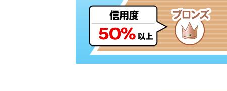 ブロンズ、信用度50%以上